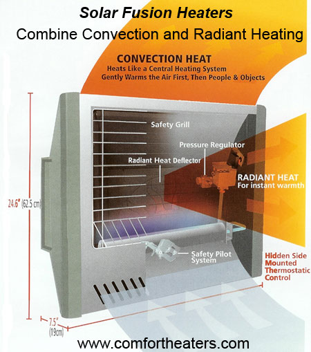 Sf30pt Solarfusion Heaters Comfort Glow Heater On Sale